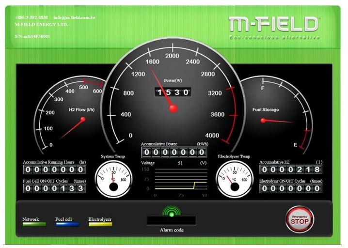 M-field monitoring software.png